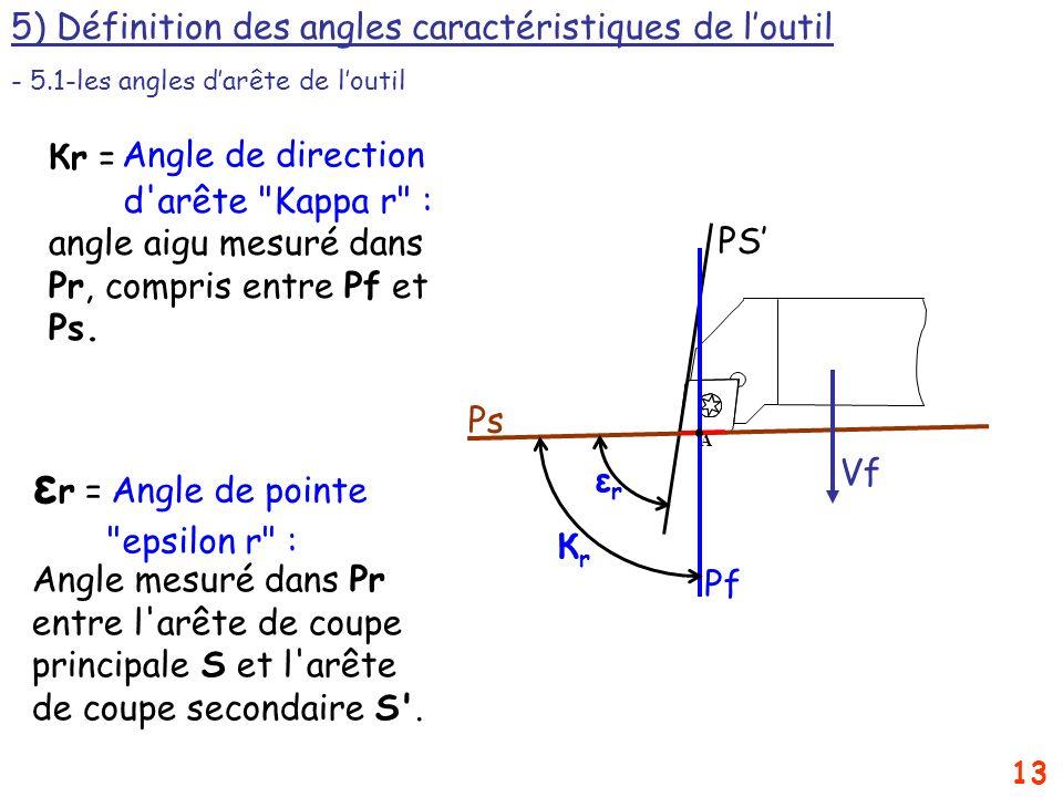 13 5) Définition des angles caractéristiques de loutil - 5.1-les angles darête de loutil εrεr КrКr A Ps Pf PS Vf Кr = angle aigu mesuré dans Pr, compr