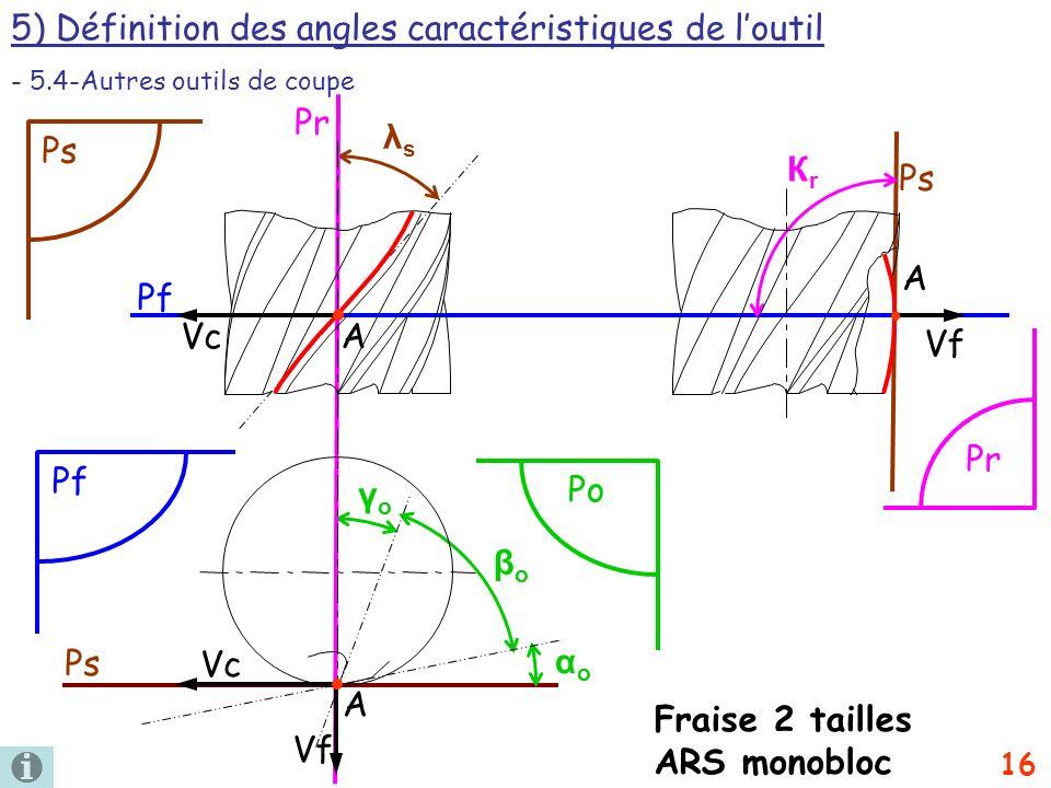 16 5) Définition des angles caractéristiques de loutil - 5.4-Autres outils de coupe Ps Pf Pr Ps Pf Pr Ps αoαo γoγo βoβo λsλs КrКr Po Fraise 2 tailles