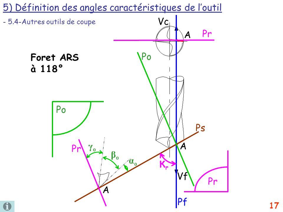 Foret ARS à 118° A A Vf Vc A 17 5) Définition des angles caractéristiques de loutil - 5.4-Autres outils de coupe Pr Ps Po Pf Pr КrКr Po Pr αoαo γoγo β