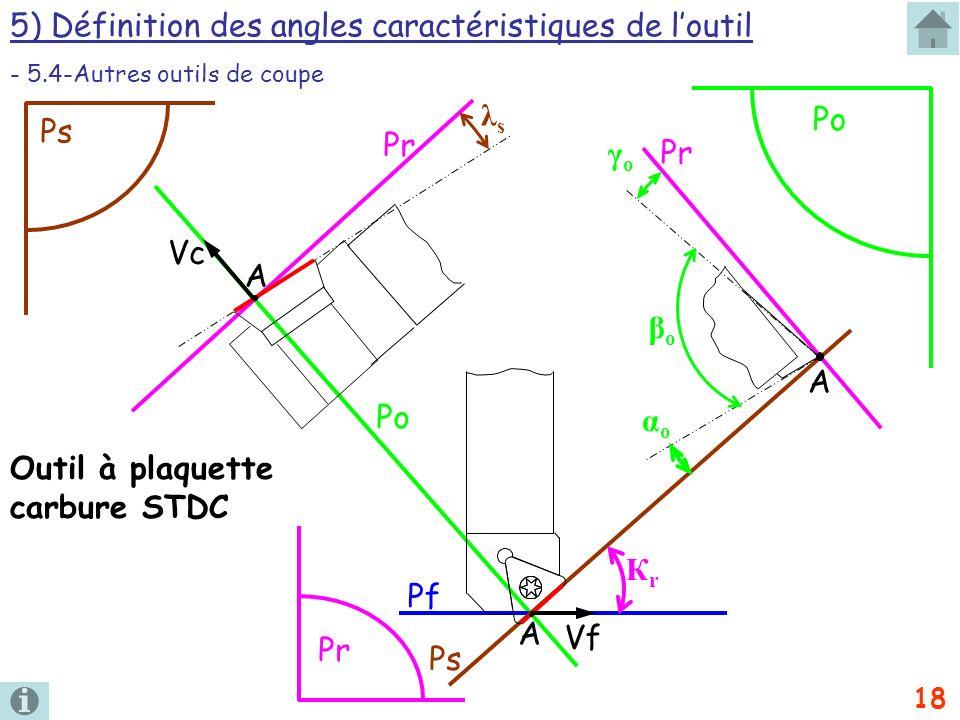 18 5) Définition des angles caractéristiques de loutil - 5.4-Autres outils de coupe Outil à plaquette carbure STDC Pf Ps λsλs Pr A Vf Pr Ps КrКr Po A