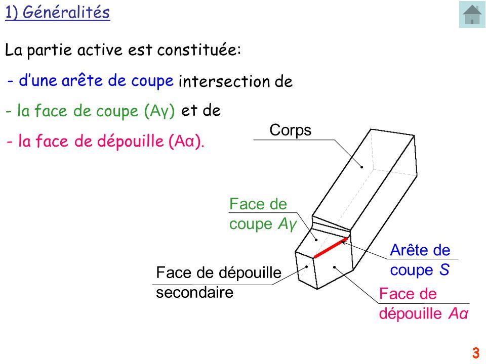 14 5) Définition des angles caractéristiques de loutil - 5.2-les angles de face de loutil β0β0 γ0γ0 α0α0 Pr Ps A γ o est négatif α0α0 γ0γ0 β0β0 Ps Pr A γ o est positif αo = Angle de dépouille orthogonal (alpha O): Angle aigu mesuré dans Po, compris entre Ps et Aα.