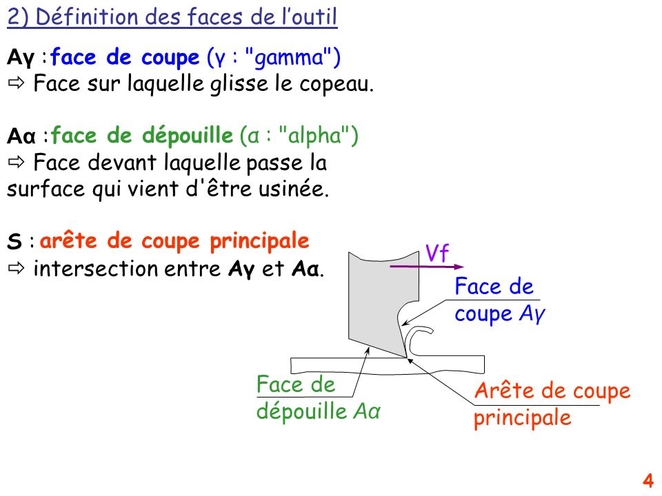 4 Face de coupe Aγ Face de dépouille Aα 2) Définition des faces de loutil Aγ : Face sur laquelle glisse le copeau. Aα : Face devant laquelle passe la