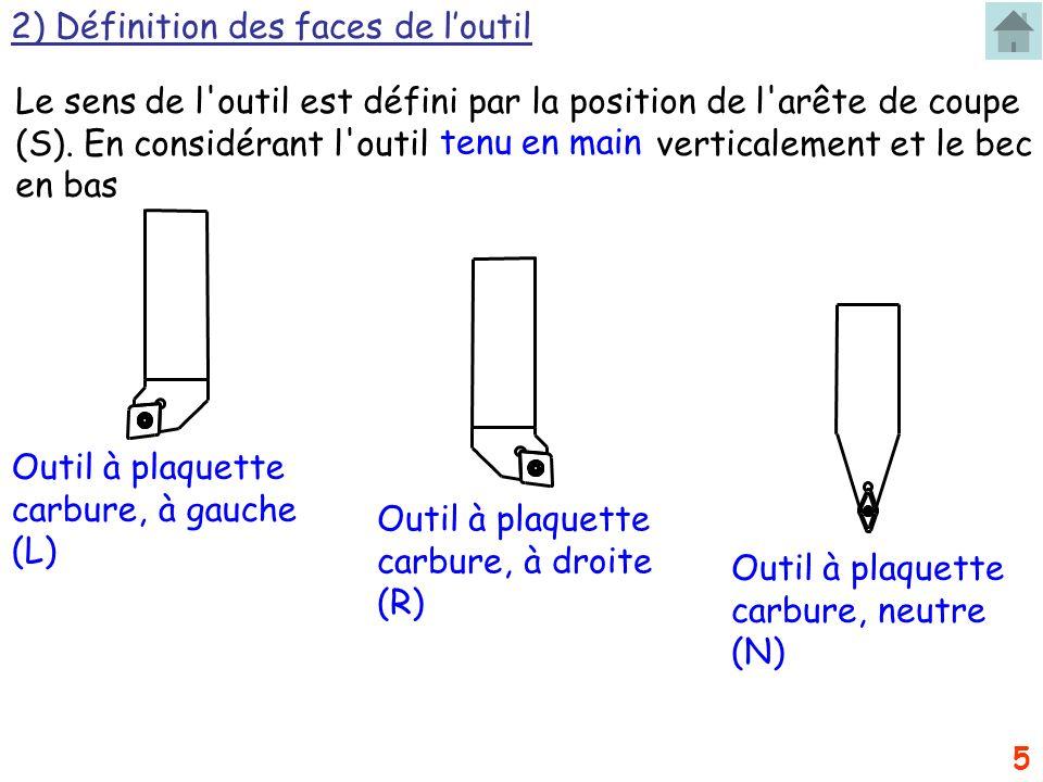 5 2) Définition des faces de loutil Outil à plaquette carbure, à droite (R) Outil à plaquette carbure, à gauche (L) Outil à plaquette carbure, neutre