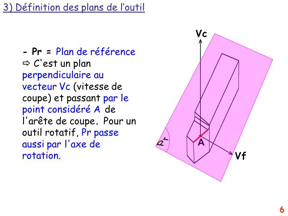 Vf Vc A 7 3) Définition des plans de loutil - Pf = Plan de travail conventionnel C est le plan perpendiculaire au plan de référence Pr, qui contient le vecteur Vf (vitesse davance) et passant par le point considéré A de l arête de coupe.
