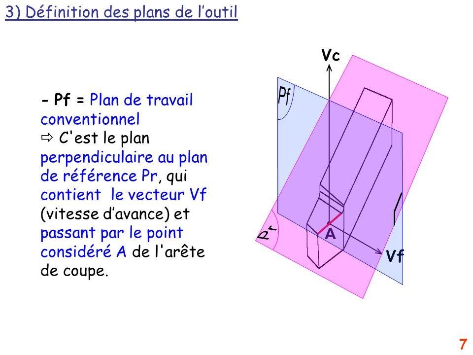 8 3) Définition des plans de loutil Vf Vc A - Ps = Plan d arête C est le plan perpendiculaire au plan de référence Pr, qui contient la tangente à l arête de coupe, au point considéré A.