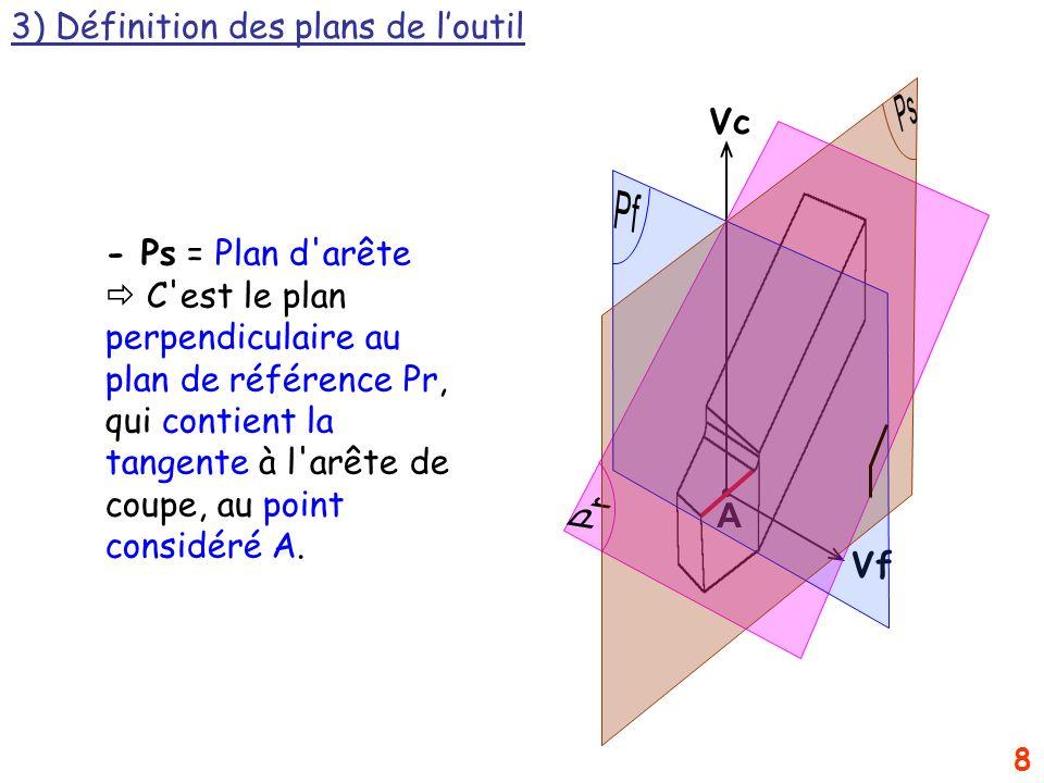 8 3) Définition des plans de loutil Vf Vc A - Ps = Plan d'arête C'est le plan perpendiculaire au plan de référence Pr, qui contient la tangente à l'ar