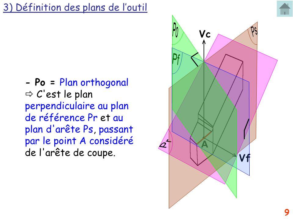 Vf Vc A 9 3) Définition des plans de loutil - Po = Plan orthogonal C'est le plan perpendiculaire au plan de référence Pr et au plan d'arête Ps, passan