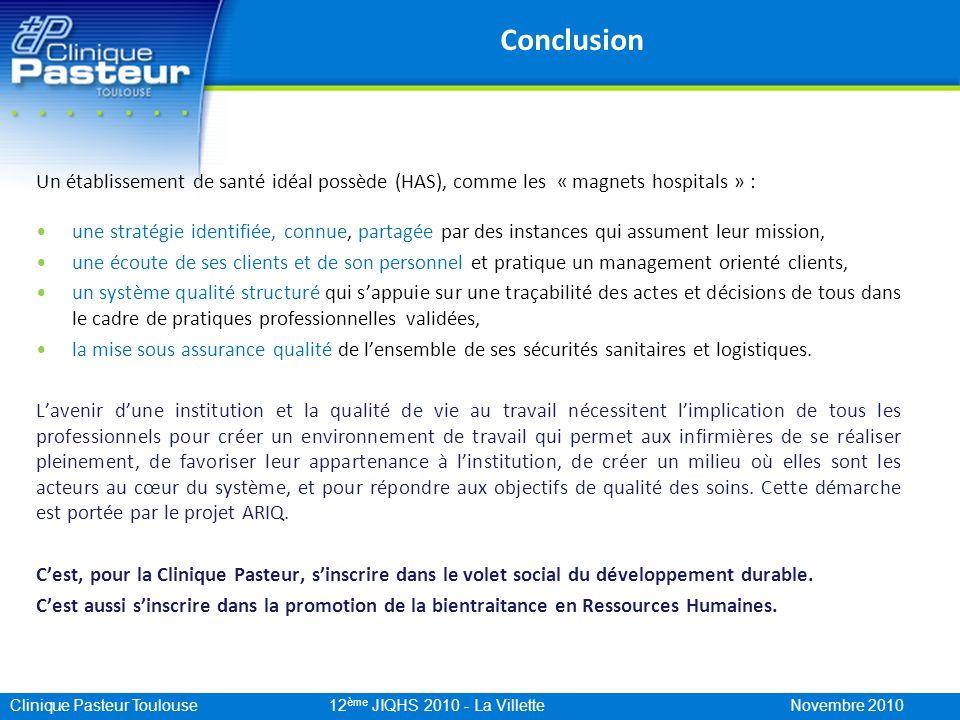 Clinique Pasteur Toulouse 12 ème JIQHS 2010 - La Villette Novembre 2010 Un établissement de santé idéal possède (HAS), comme les « magnets hospitals »