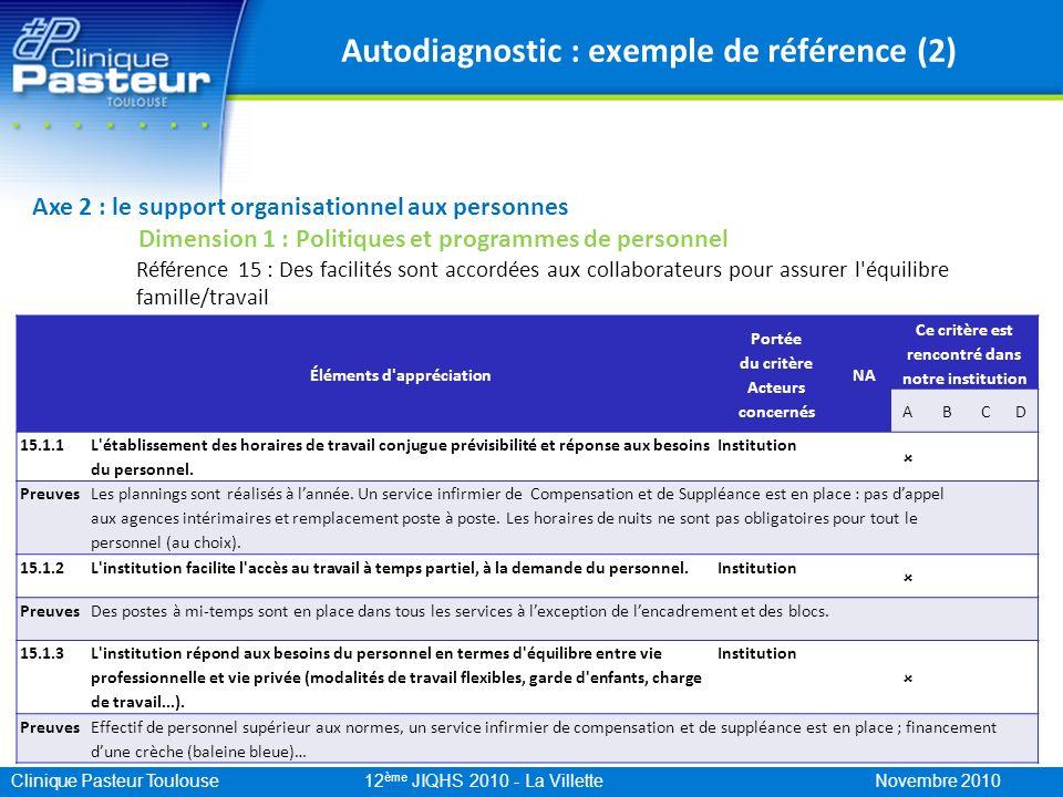 Clinique Pasteur Toulouse 12 ème JIQHS 2010 - La Villette Novembre 2010 Axe 2 : le support organisationnel aux personnes Dimension 1 : Politiques et p