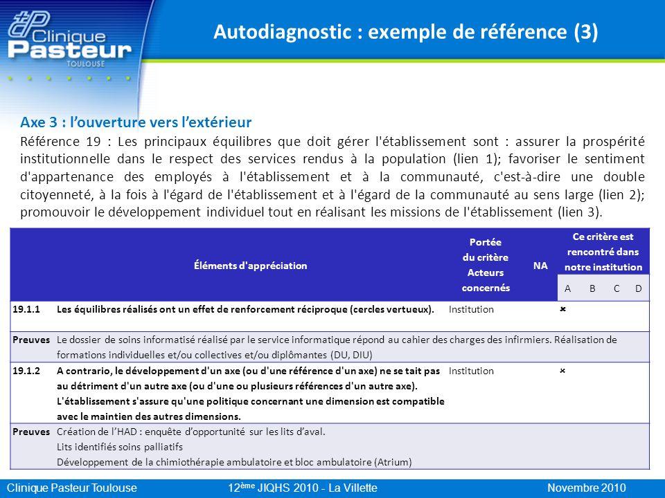 Clinique Pasteur Toulouse 12 ème JIQHS 2010 - La Villette Novembre 2010 Axe 3 : louverture vers lextérieur Référence 19 : Les principaux équilibres qu