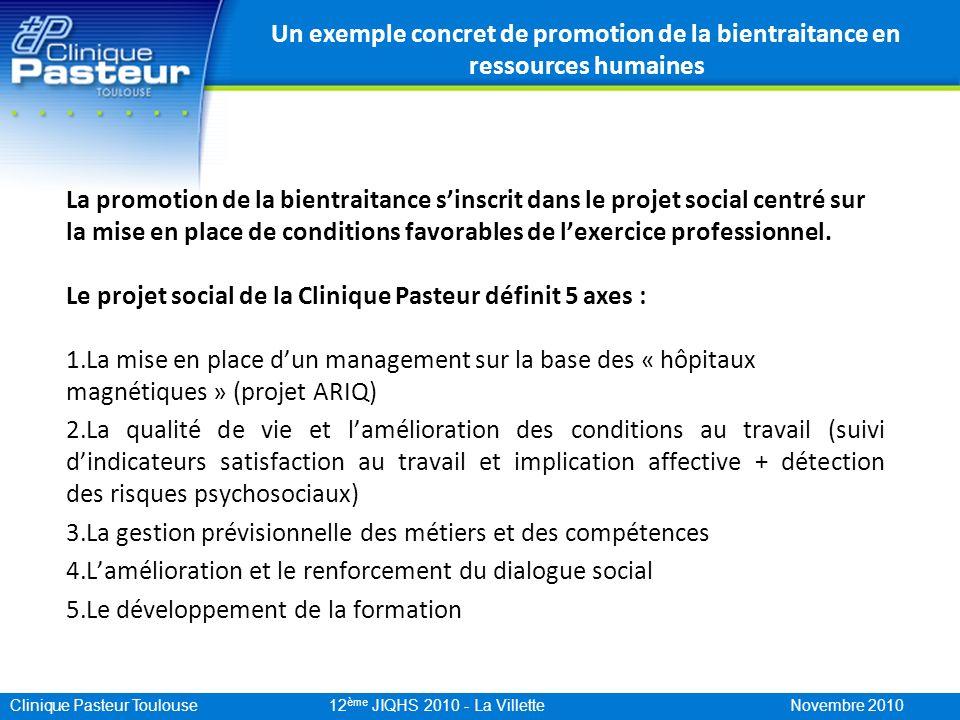 Clinique Pasteur Toulouse 12 ème JIQHS 2010 - La Villette Novembre 2010 Un exemple concret de promotion de la bientraitance en ressources humaines La