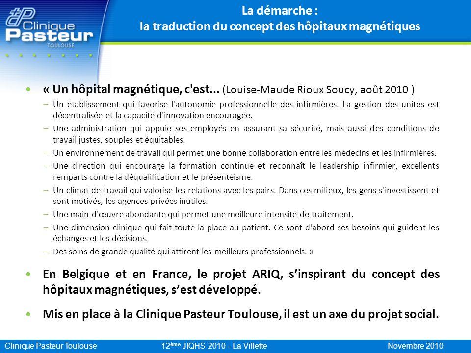 Clinique Pasteur Toulouse 12 ème JIQHS 2010 - La Villette Novembre 2010 Le concept ARIQ Lautoévaluation est bâtie à partir de 3 axes, 7 dimensions, 19 références Axe 1 LE SENS DE LA MISSION Axe 2 L OUVERTURE VERS LEXTERIEUR Axe 3 LE SUPPORT ORGANISATIONNEL AUX PERSONNES Lien 1 : assurer la prospérité institutionnelle dans le respect des services rendus à la population Lien 2 : favoriser le sentiment dappartenance à létablissement et à la communauté Lien 3 : promouvoir le développement individuel en réalisant les missions de létablissement