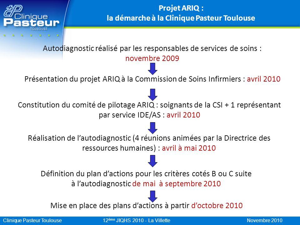 Clinique Pasteur Toulouse 12 ème JIQHS 2010 - La Villette Novembre 2010 Indicateurs de suivi du projet Score de satisfaction au travail (Work Quality Index) Score dimplication affective (Allen, Meyer) Enquête réalisée annuellement dans létablissement