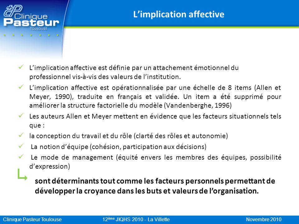 Clinique Pasteur Toulouse 12 ème JIQHS 2010 - La Villette Novembre 2010 Limplication affective Limplication affective est définie par un attachement é