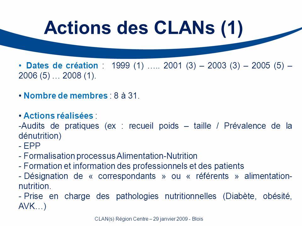 Actions des CLANs (1) Dates de création : 1999 (1) ….. 2001 (3) – 2003 (3) – 2005 (5) – 2006 (5) … 2008 (1). Nombre de membres : 8 à 31. Actions réali