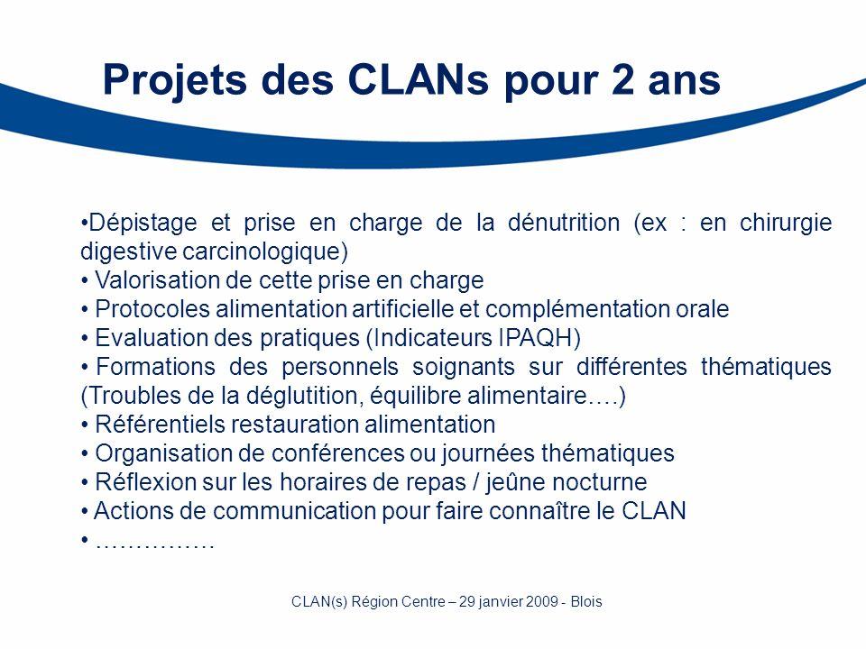 Projets des CLANs pour 2 ans Dépistage et prise en charge de la dénutrition (ex : en chirurgie digestive carcinologique) Valorisation de cette prise e