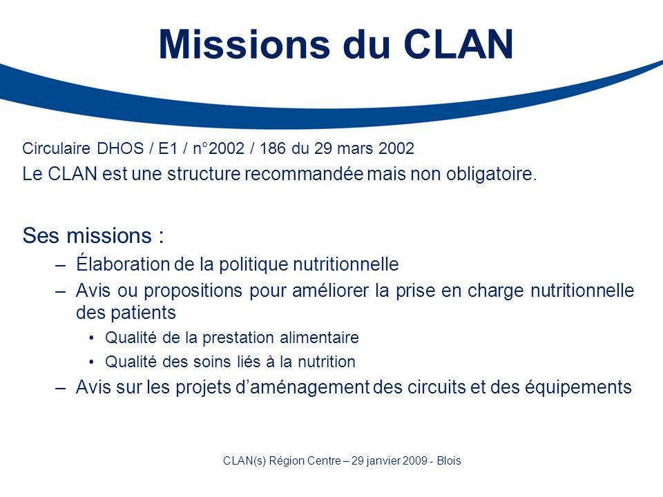 Missions (2) Dans Dans le domaine de lalimentation et de la nutrition : –Bilan de lexistant en matières de structures, moyens en matériels et en personnels, évaluation des pratiques professionnelles.