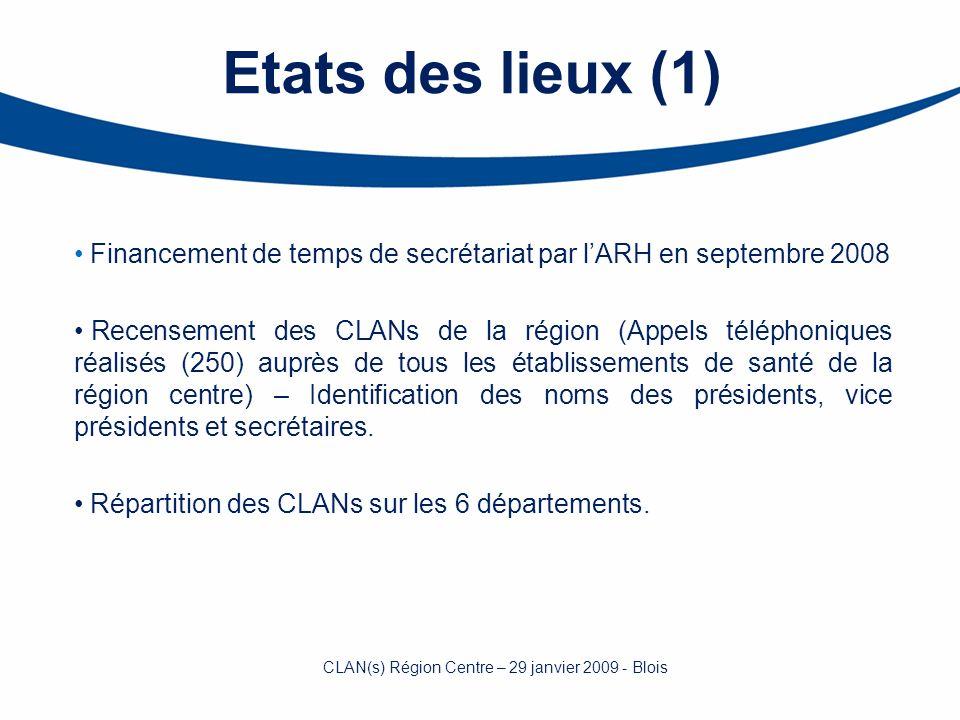 Financement de temps de secrétariat par lARH en septembre 2008 Recensement des CLANs de la région (Appels téléphoniques réalisés (250) auprès de tous