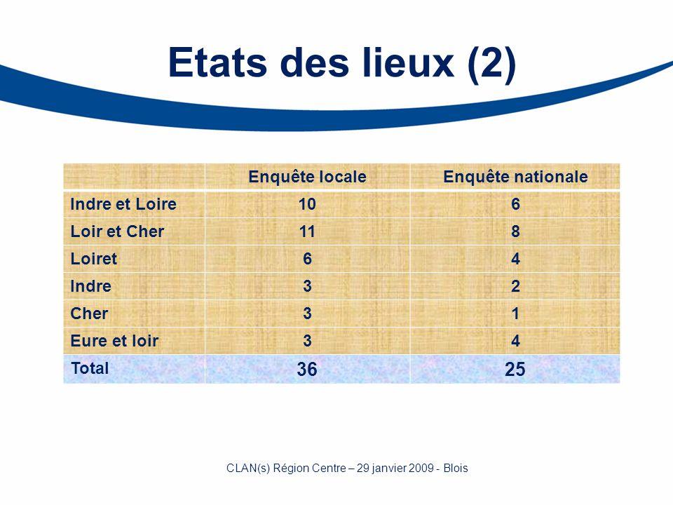 Etats des lieux (2) Enquête localeEnquête nationale Indre et Loire106 Loir et Cher118 Loiret64 Indre32 Cher31 Eure et loir34 Total 3625 CLAN(s) Région