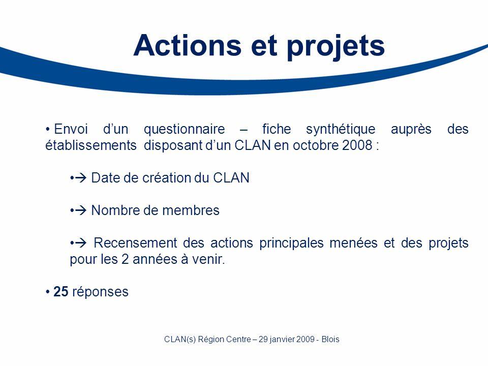 Actions et projets Envoi dun questionnaire – fiche synthétique auprès des établissements disposant dun CLAN en octobre 2008 : Date de création du CLAN