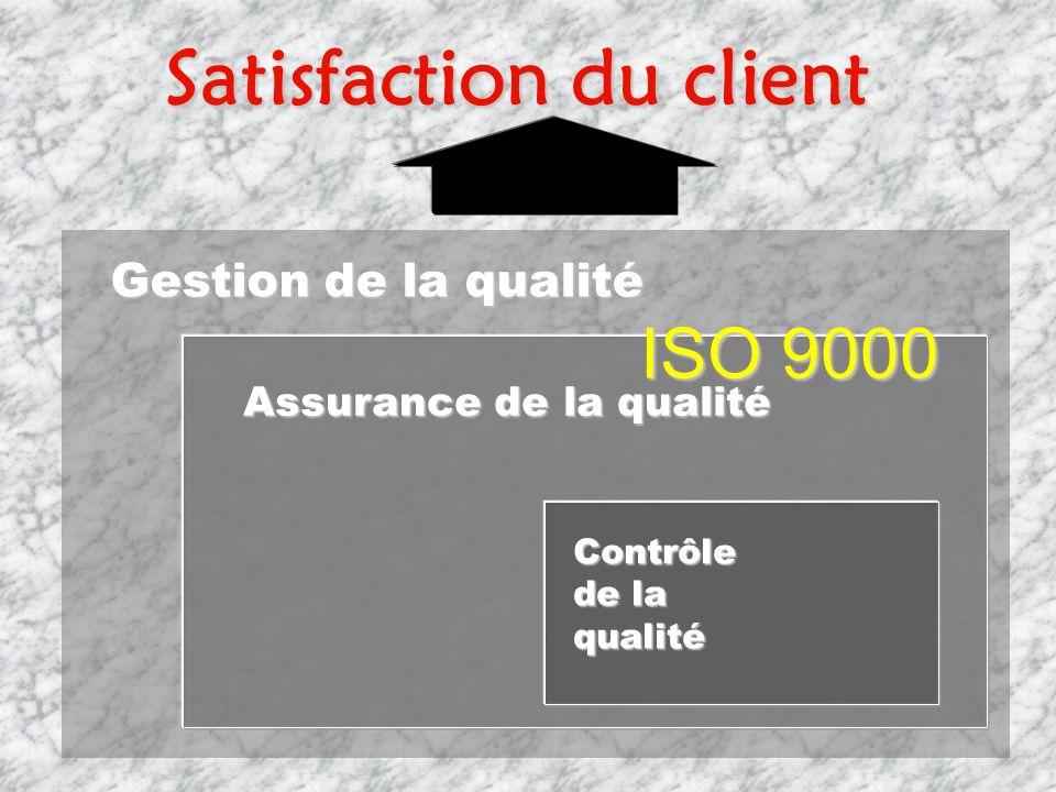 Qualité totale et termes divers sur la qualité Atteinte de lexcellence plutôt que de se contenter déviter les défaillances du produit ou du service. R