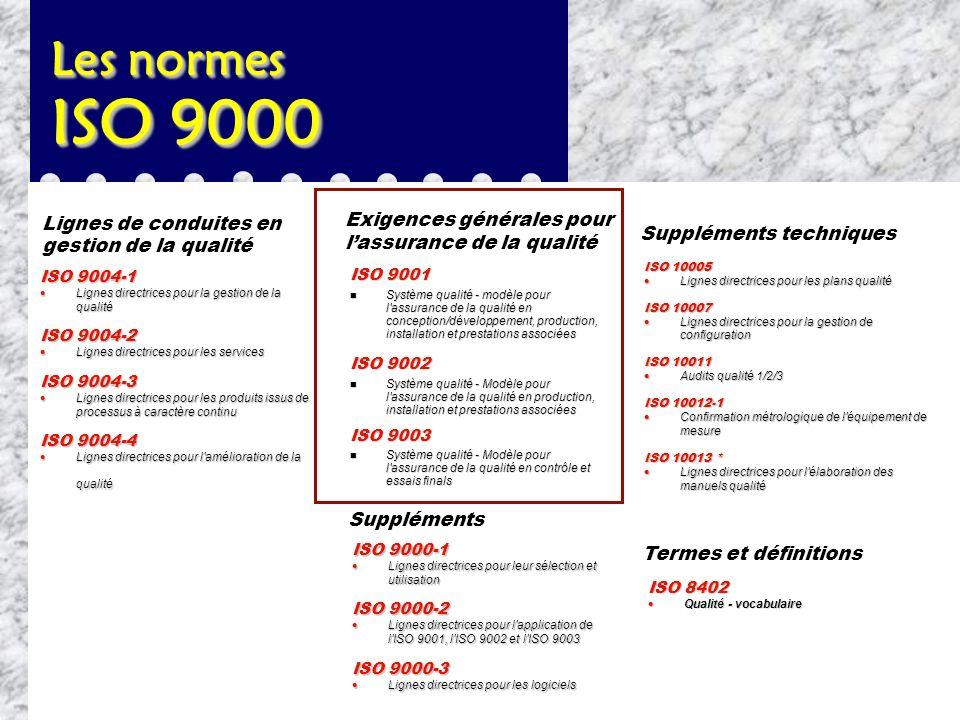 Les normes ISO 9000 Les normes ISO traitent de la gestion et de l'assurance de la qualité par des documents de divers types Exigences générales pour l