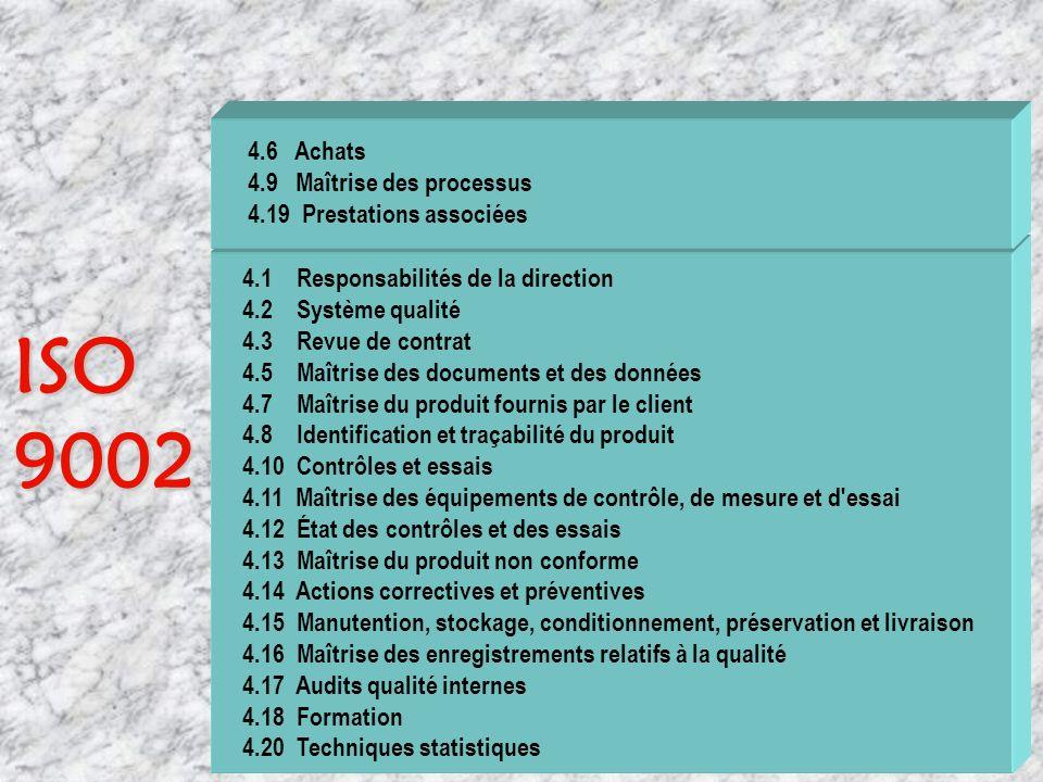 ISO9003 4.1 Responsabilités de la direction 4.2 Système qualité 4.3 Revue de contrat 4.5 Maîtrise des documents et des données 4.7 Maîtrise du produit