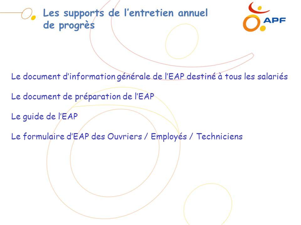 Les supports de lentretien annuel de progrès Le document dinformation générale de lEAP destiné à tous les salariés Le document de préparation de lEAP