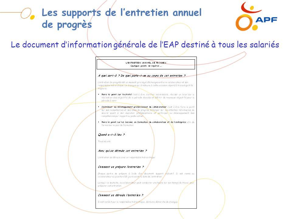 Les supports de lentretien annuel de progrès Le document dinformation générale de lEAP destiné à tous les salariés