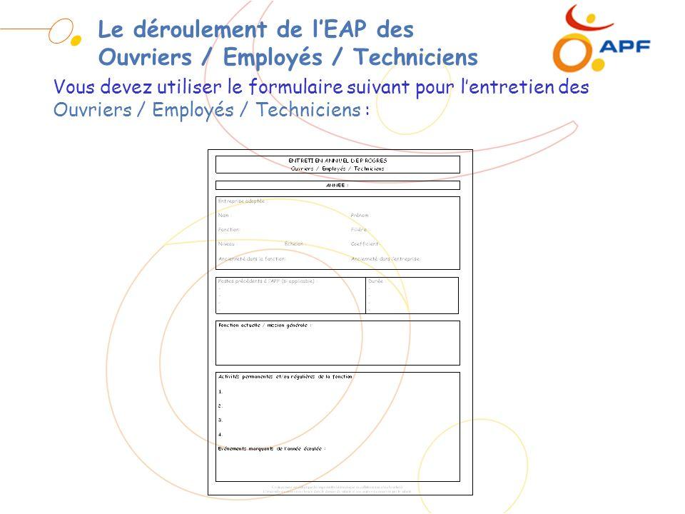 Le déroulement de lEAP des Ouvriers / Employés / Techniciens Vous devez utiliser le formulaire suivant pour lentretien des Ouvriers / Employés / Techn
