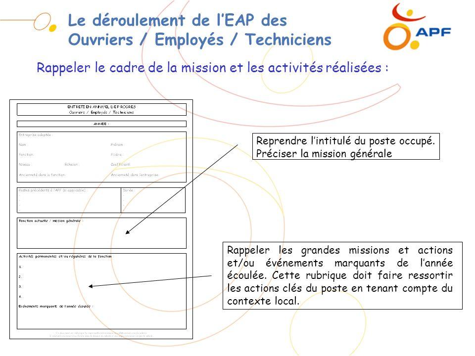 Le déroulement de lEAP des Ouvriers / Employés / Techniciens Rappeler le cadre de la mission et les activités réalisées : Reprendre lintitulé du poste