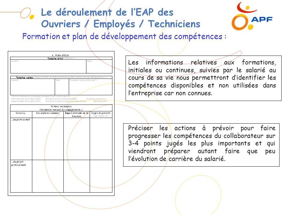 Le déroulement de lEAP des Ouvriers / Employés / Techniciens Préciser les actions à prévoir pour faire progresser les compétences du collaborateur sur