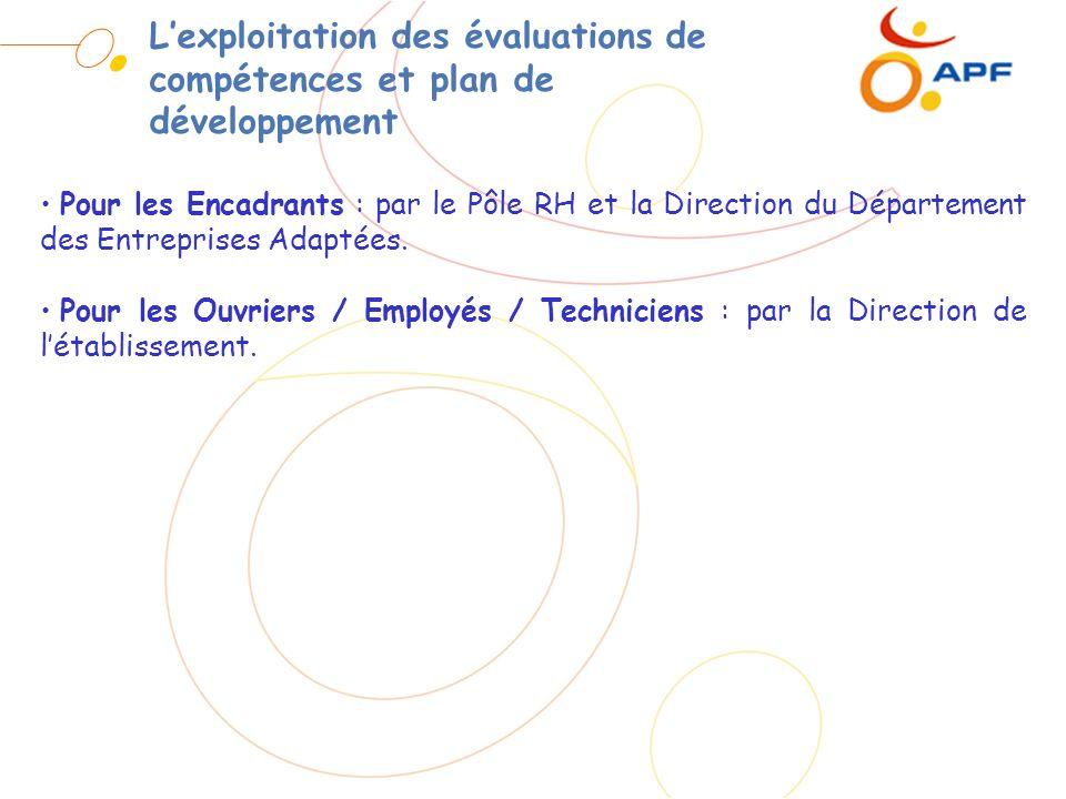 Lexploitation des évaluations de compétences et plan de développement Pour les Encadrants : par le Pôle RH et la Direction du Département des Entrepri