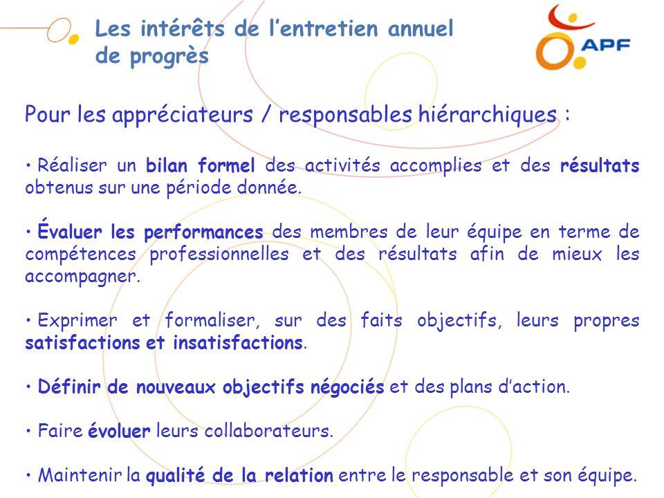 Les intérêts de lentretien annuel de progrès Pour les appréciateurs / responsables hiérarchiques : Réaliser un bilan formel des activités accomplies e