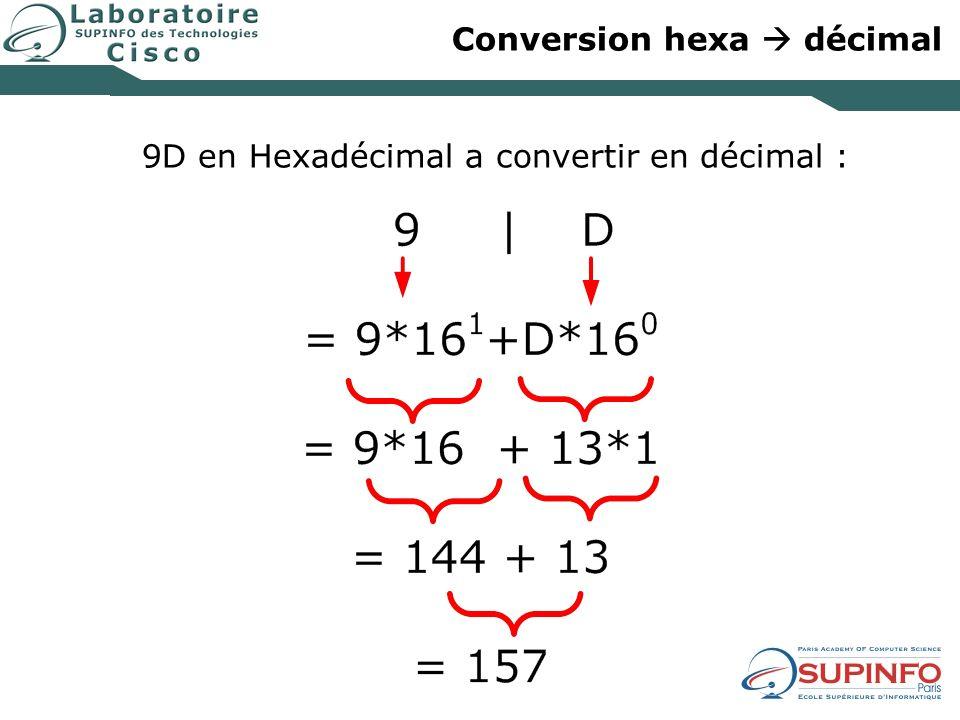 Conversion hexa décimal 9D en Hexadécimal a convertir en décimal :