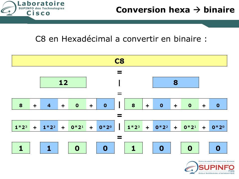 Conversion hexa binaire C8 = 12 | 8 = 8+4+0+0 | 8+0+0+0 = 1*2 3 +1*2 2 +0*2 1 +0*2 0 | 1*2 3 +0*2 2 +0*2 1 +0*2 0 = 11001000 C8 en Hexadécimal a conve