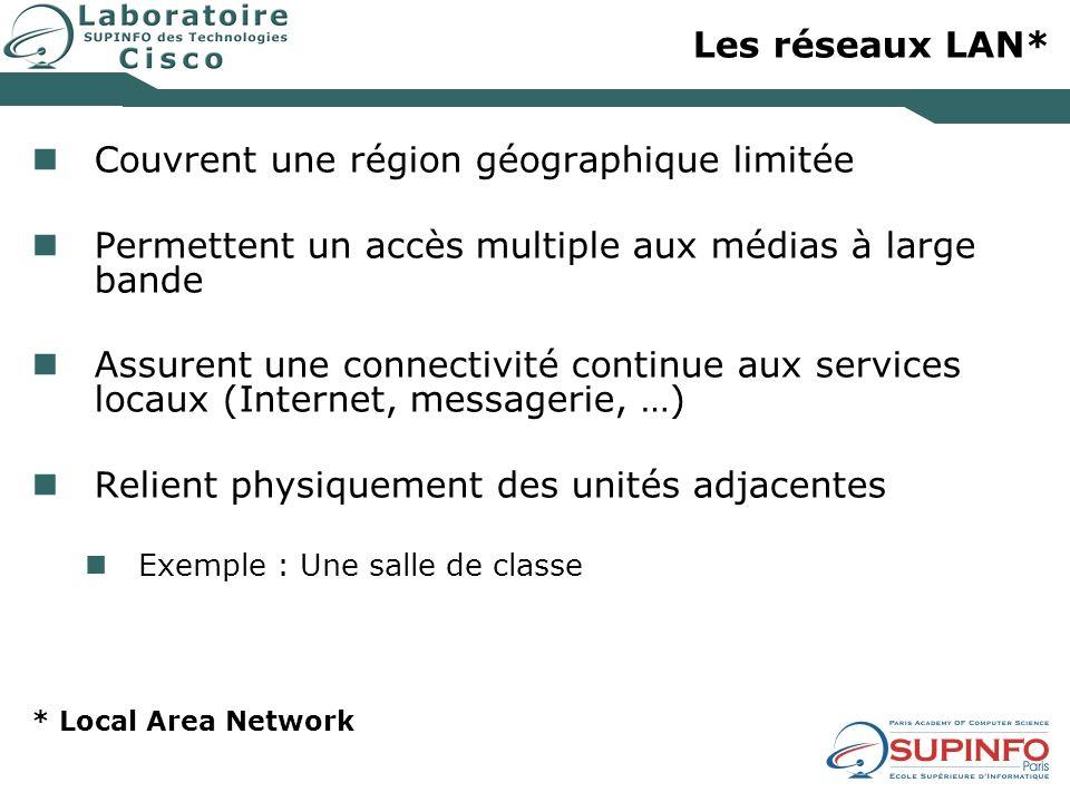 Les réseaux LAN* Couvrent une région géographique limitée Permettent un accès multiple aux médias à large bande Assurent une connectivité continue aux