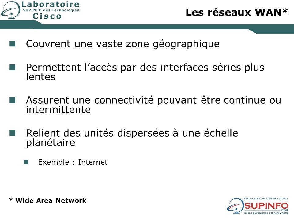 Les réseaux WAN* Couvrent une vaste zone géographique Permettent laccès par des interfaces séries plus lentes Assurent une connectivité pouvant être c