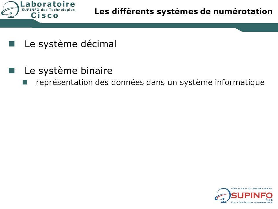 Représentation des données dans un système informatique Lêtre humain base ses calculs sur un système décimal Un ordinateur est composé déquipements réseaux pouvant prendre 2 états : En fonction : le courant passe Hors fonction : le courant ne passe pas