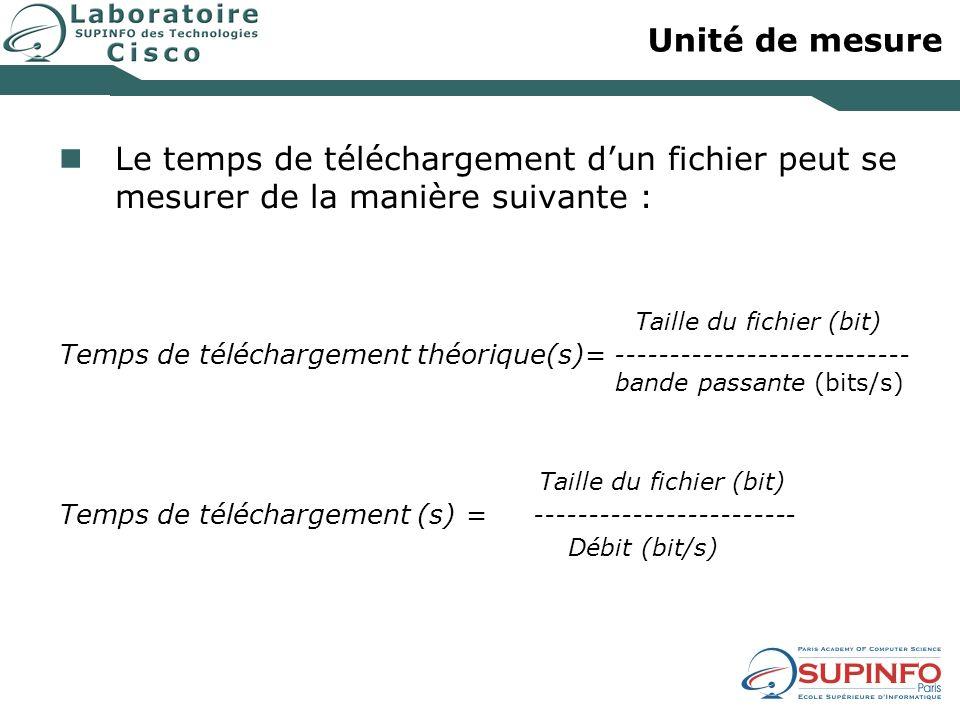 Unité de mesure Le temps de téléchargement dun fichier peut se mesurer de la manière suivante : Taille du fichier (bit) Temps de téléchargement théori