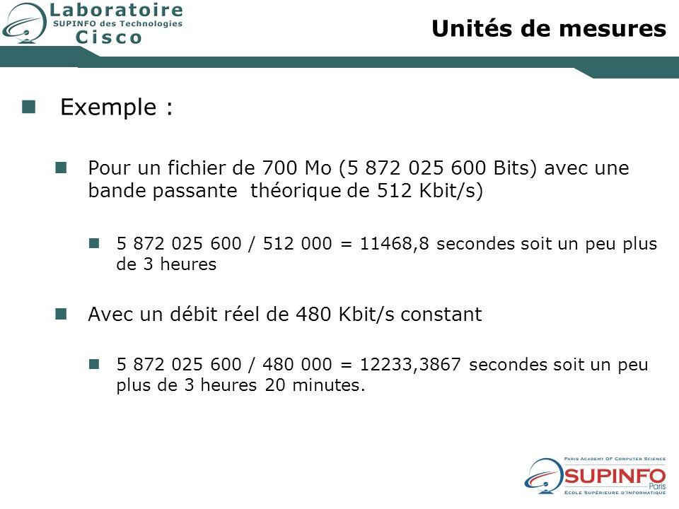 Unités de mesures Exemple : Pour un fichier de 700 Mo (5 872 025 600 Bits) avec une bande passante théorique de 512 Kbit/s) 5 872 025 600 / 512 000 =