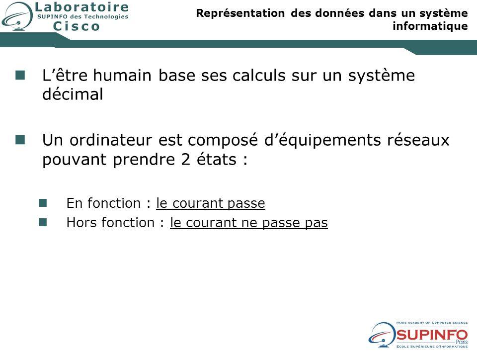 Représentation des données dans un système informatique Lêtre humain base ses calculs sur un système décimal Un ordinateur est composé déquipements ré