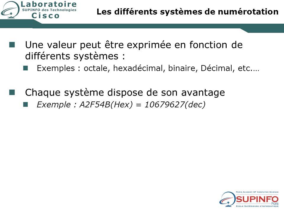 Les différents systèmes de numérotation Une valeur peut être exprimée en fonction de différents systèmes : Exemples : octale, hexadécimal, binaire, Dé