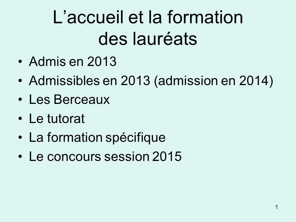 Laccueil et la formation des lauréats Admis en 2013 Admissibles en 2013 (admission en 2014) Les Berceaux Le tutorat La formation spécifique Le concour