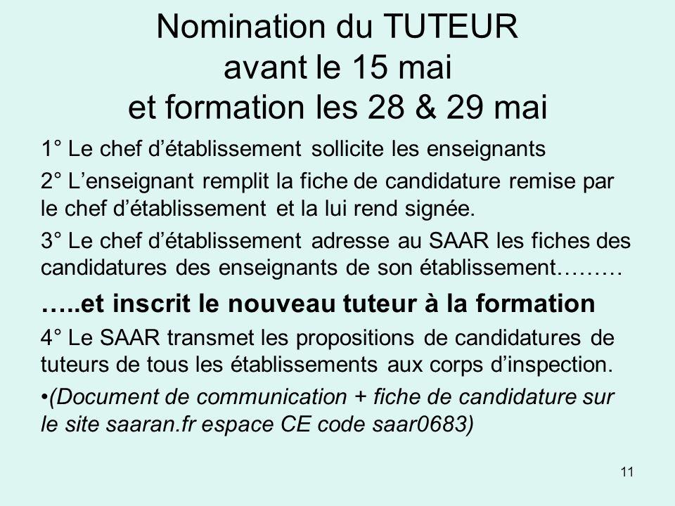 Nomination du TUTEUR avant le 15 mai et formation les 28 & 29 mai 1° Le chef détablissement sollicite les enseignants 2° Lenseignant remplit la fiche