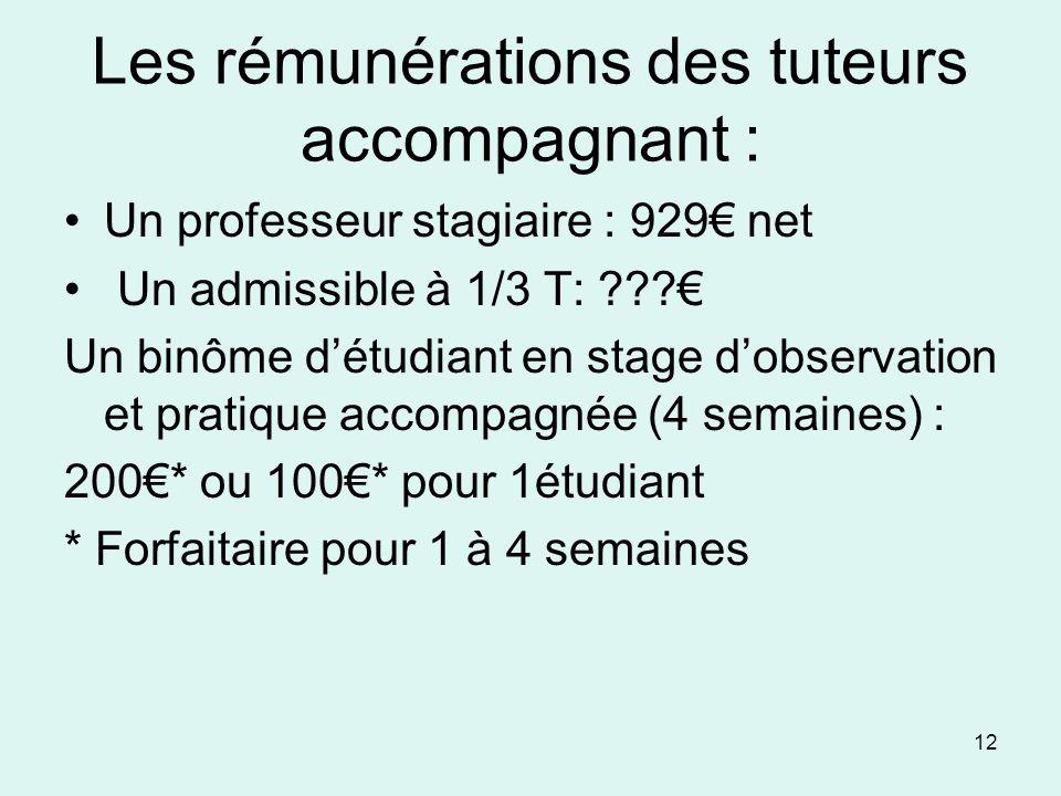 Les rémunérations des tuteurs accompagnant : Un professeur stagiaire : 929 net Un admissible à 1/3 T: ??? Un binôme détudiant en stage dobservation et