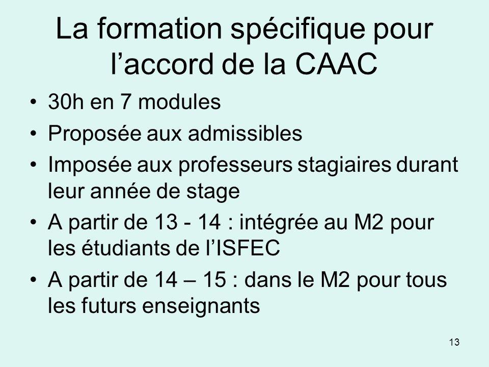 La formation spécifique pour laccord de la CAAC 30h en 7 modules Proposée aux admissibles Imposée aux professeurs stagiaires durant leur année de stag