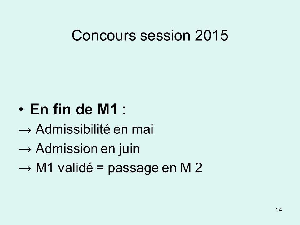 14 Concours session 2015 En fin de M1 : Admissibilité en mai Admission en juin M1 validé = passage en M 2