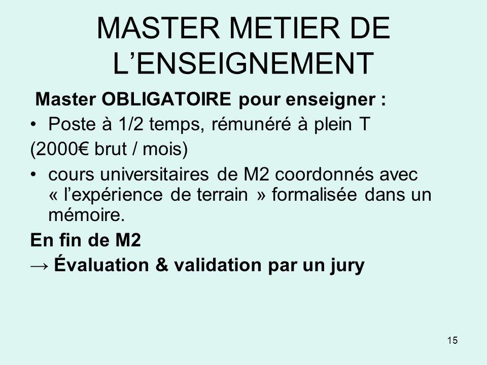 15 MASTER METIER DE LENSEIGNEMENT Master OBLIGATOIRE pour enseigner : Poste à 1/2 temps, rémunéré à plein T (2000 brut / mois) cours universitaires de