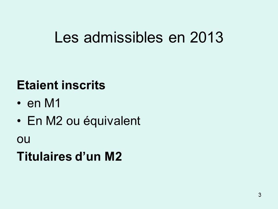 3 Les admissibles en 2013 Etaient inscrits en M1 En M2 ou équivalent ou Titulaires dun M2